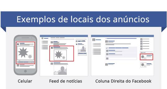 anuncio-a-direita Anunciar no Facebook - Pequenos elementos que fazem toda diferença