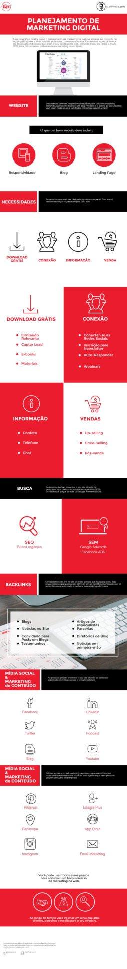 infografico-marketing-digital2016 Infográfico: Planejamento de Marketing Digital