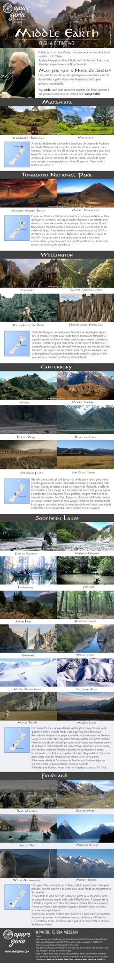 GUIA DEFINITIVO TERRA MEDIA cenários localizações nova zelândia senhor dos anéis hobbit corrigido