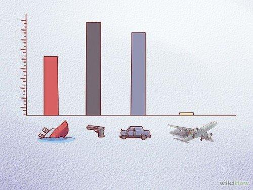 10 Dicas para quem tem medo de avião estatisticas