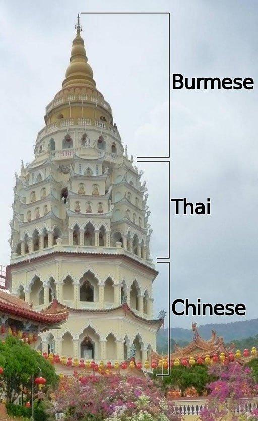 O-fantástico-templo-Kek-Lok-Si-em-Penang-Malásia torre