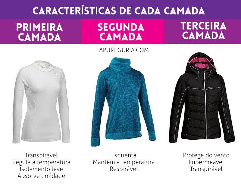 camadas de roupa de inverno na europa
