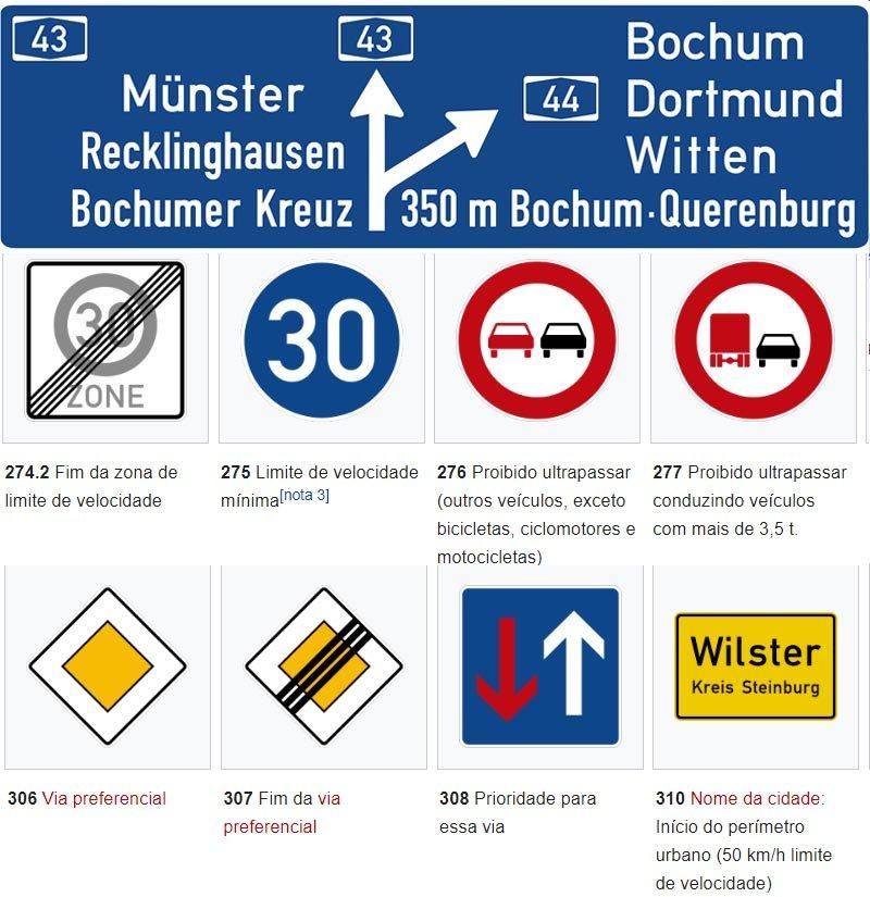 placas de transito na alemanha