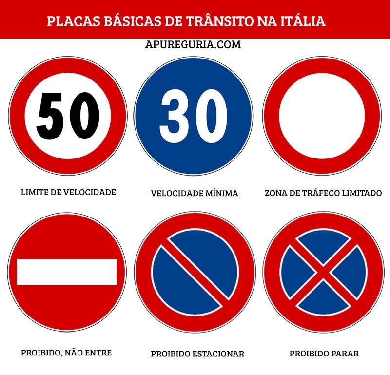 Placas de trânsito para dirigir na Itália