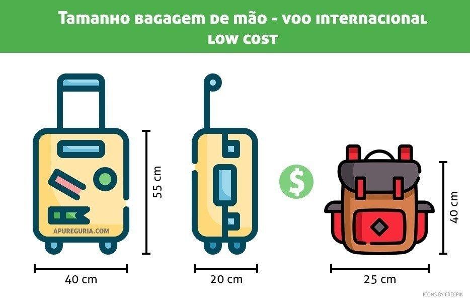 Tamanho da bagagem de mão voo low cost Europa