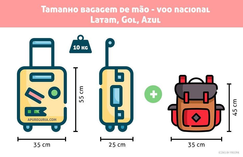 tamanho bagagem de mao voo nacional