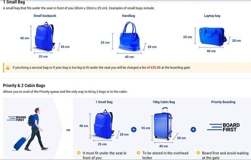 tamanho bagagem ryanair