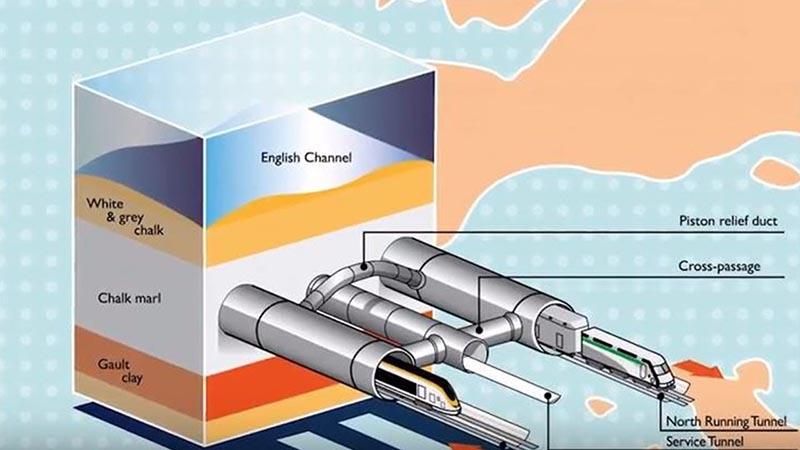 construcao eurotunel vias de acesso