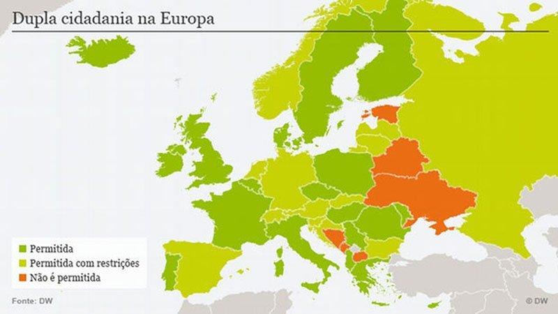 paises europa cidadania dupla