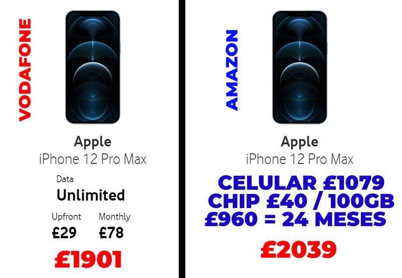 quanto custa celular na inglaterra plano