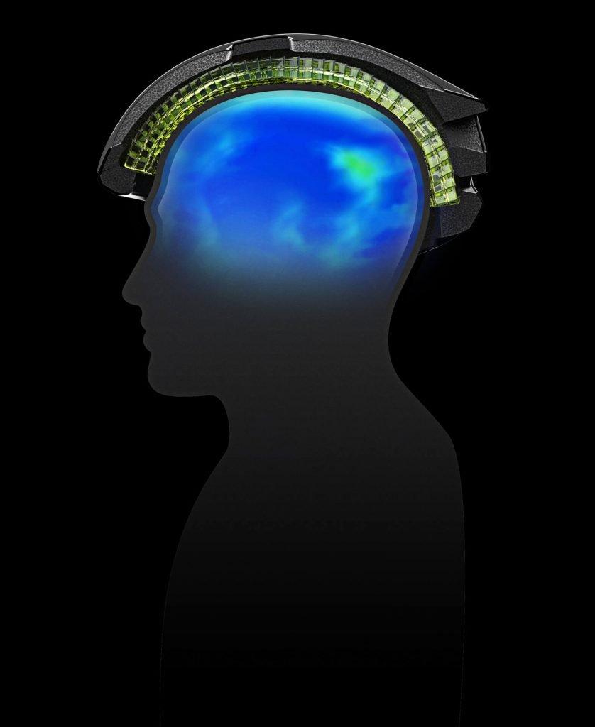 tecnologia capacete wavecel