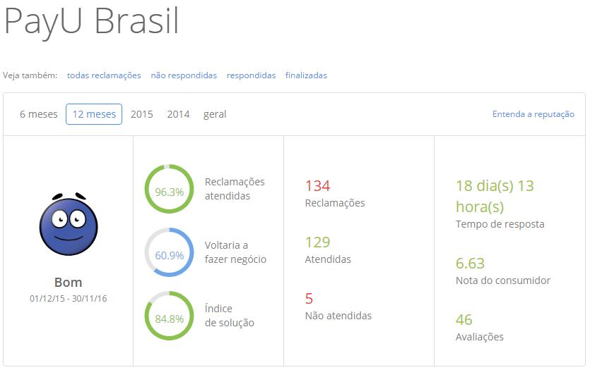 payu-brasil-reclame-aqui