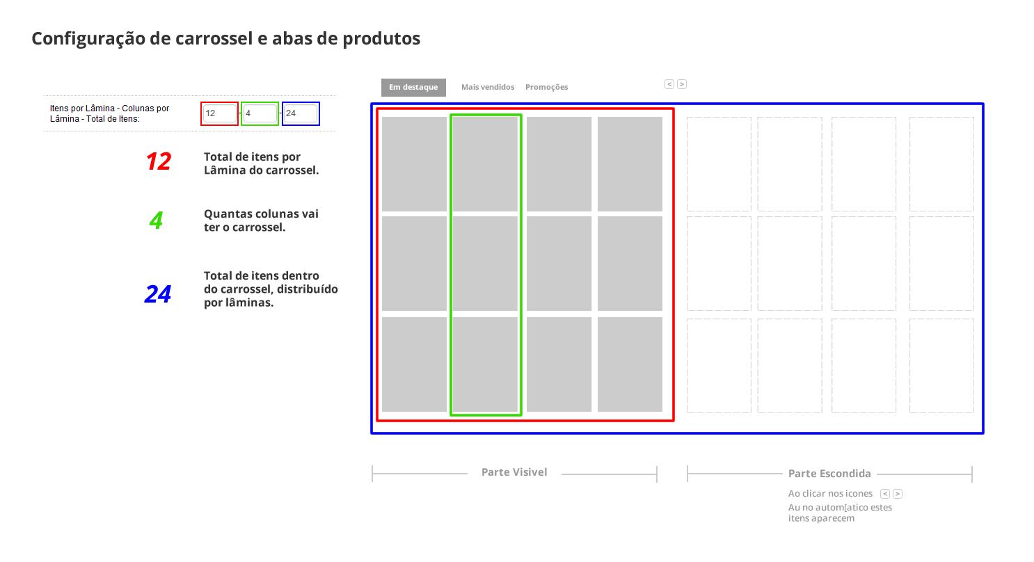 diagrama-configuracoes-carrosel
