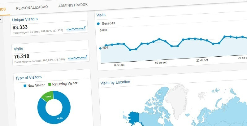 importar-painel-particular-google-dashboards-custom1