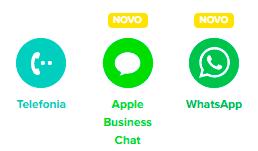 Canais de Atendimento JivoChat