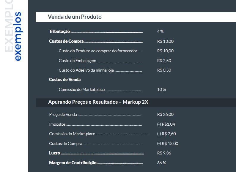 Precificação de um produto usando markup