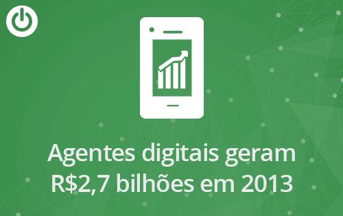 Mercado de serviços digitais fatura 25% mais em um ano