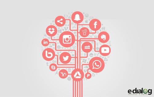 5 erros de marketing digital que todo mundo já cometeu (ou comete)