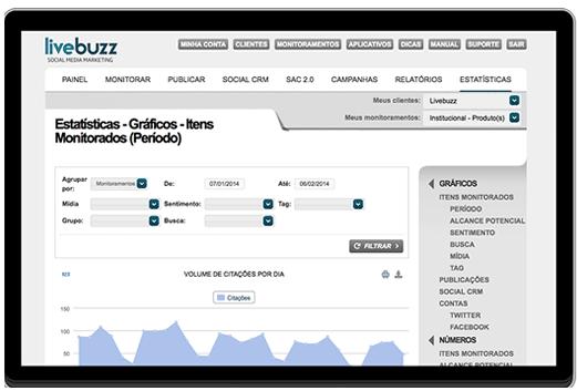 Plataforma Dinamize, ferramenta de monitoramento de redes sociais