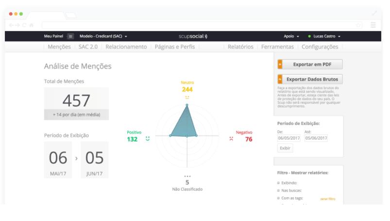 Plataforma Scup, ferramenta de monitoramento de redes sociais