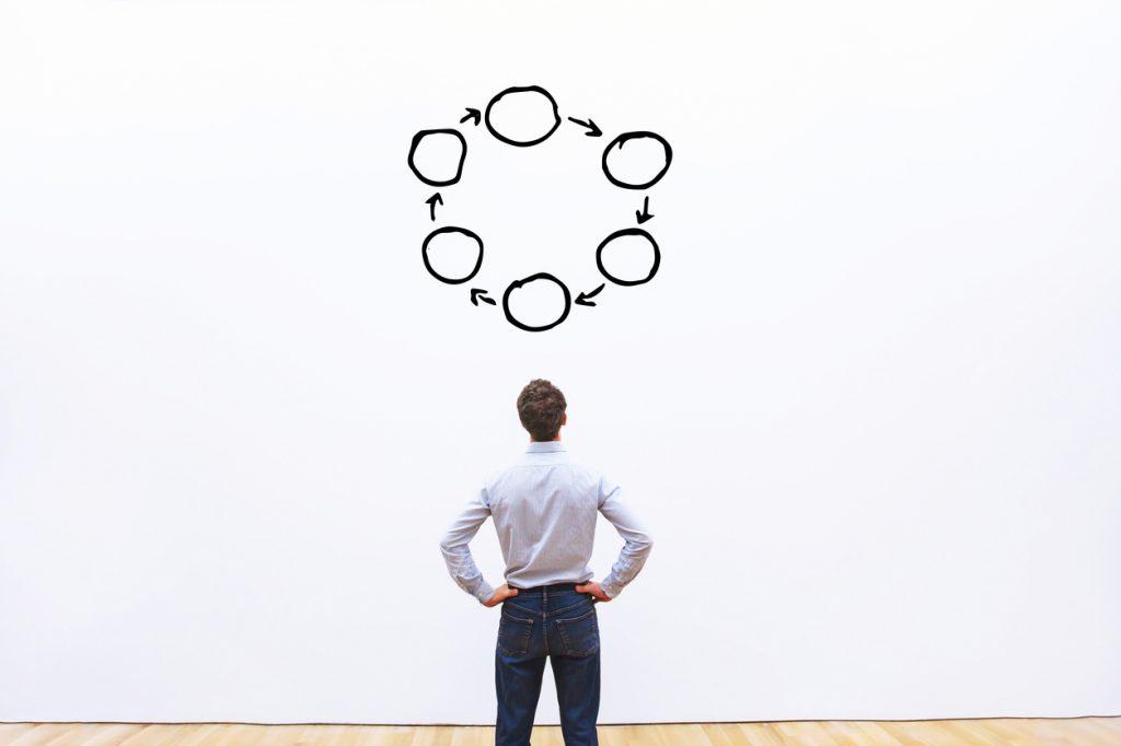 Empresário analisando o cliclo do Seis Sigma relacionado ao marketing digital