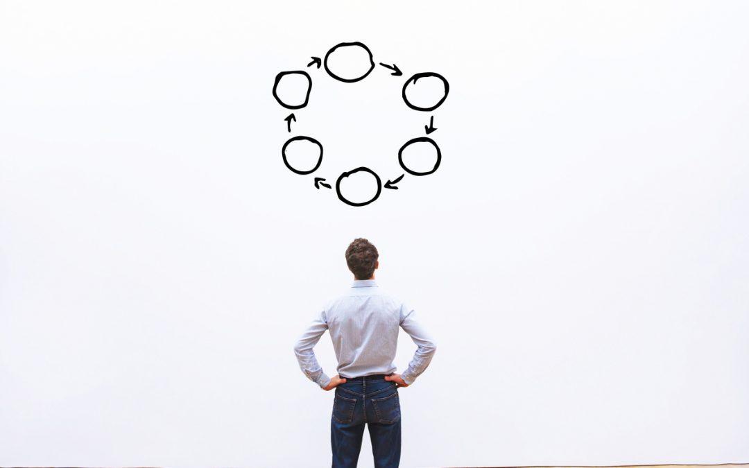 Como o Seis Sigma pode ser aplicado no marketing digital?