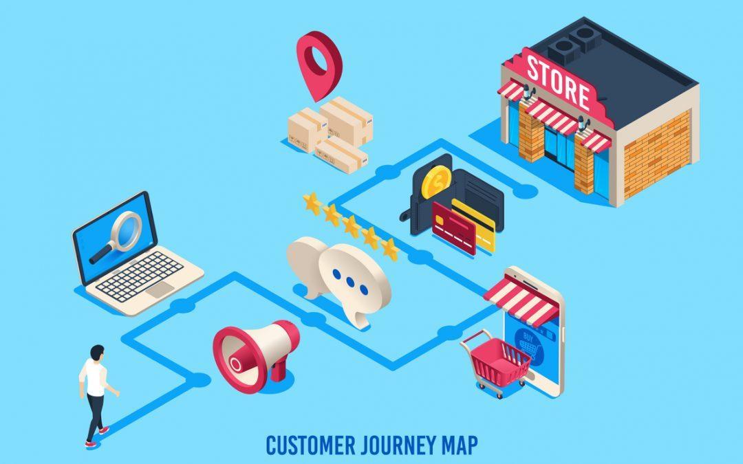 Entenda a nova jornada do consumidor e como usar o Inbound Marketing para adequar sua comunicação a essa nova jornada
