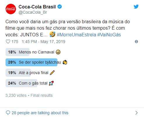 Coca-Cola post