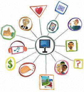 Campanhas em redes sociais - ligação
