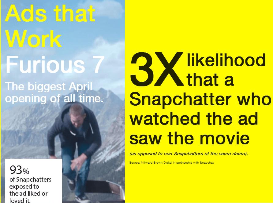como anunciar usando snapchat