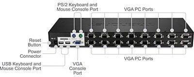 "Switch Kvm Trendnet 16 Portas USB TK-1603r Sem Cabos Rack 19"" USB/VGA/PS2"