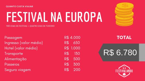 quanto custa viajar para um festival na europa