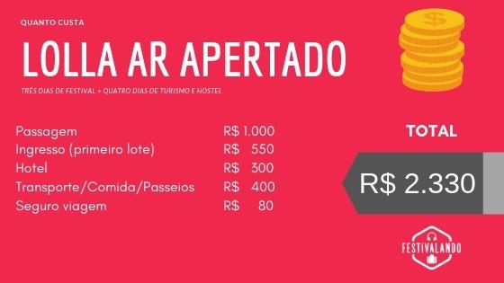 quanto custa viajar para o lollapalooza argentina