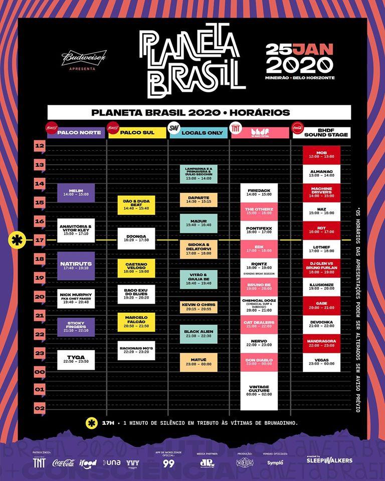 planeta brasil 2020
