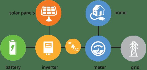 //infinitysun.com.br/wp-content/uploads/2018/05/Consultoria-Monitoramento.png