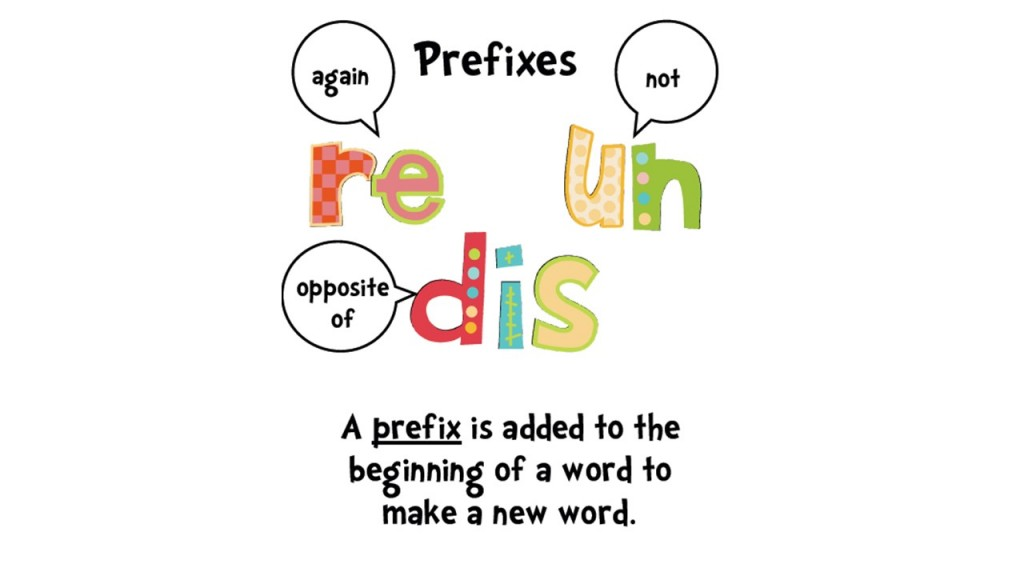 prefixos em inglês