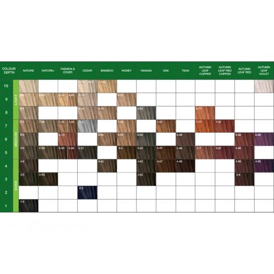 Essensity Coloração Sem Amônia Kit (01 coloração+ 01 Ox 60ml)
