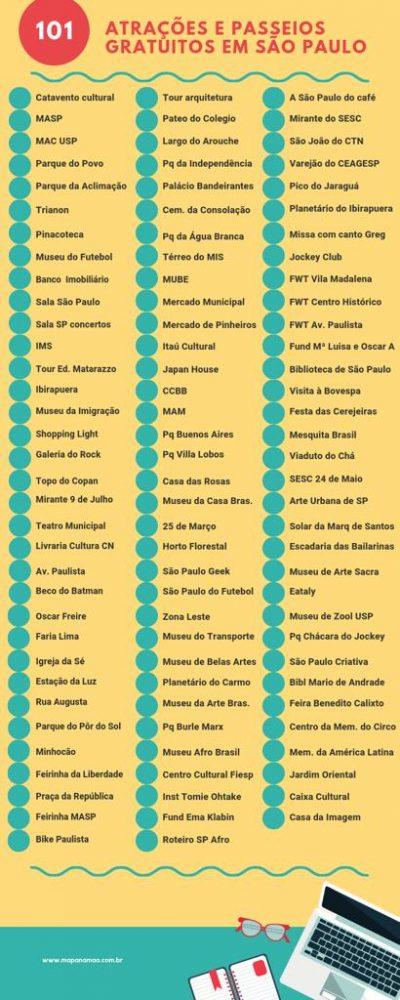 d712f16c0150 101 atrações e passeios gratuitos em São Paulo - Mapa na mão