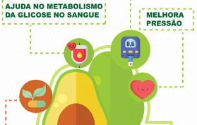 beneficios-do-abacate-para-diabeticos-copy-min-279x177 MINI LANCHES VEGETARIANOS - SNACKS SAUDAVEIS