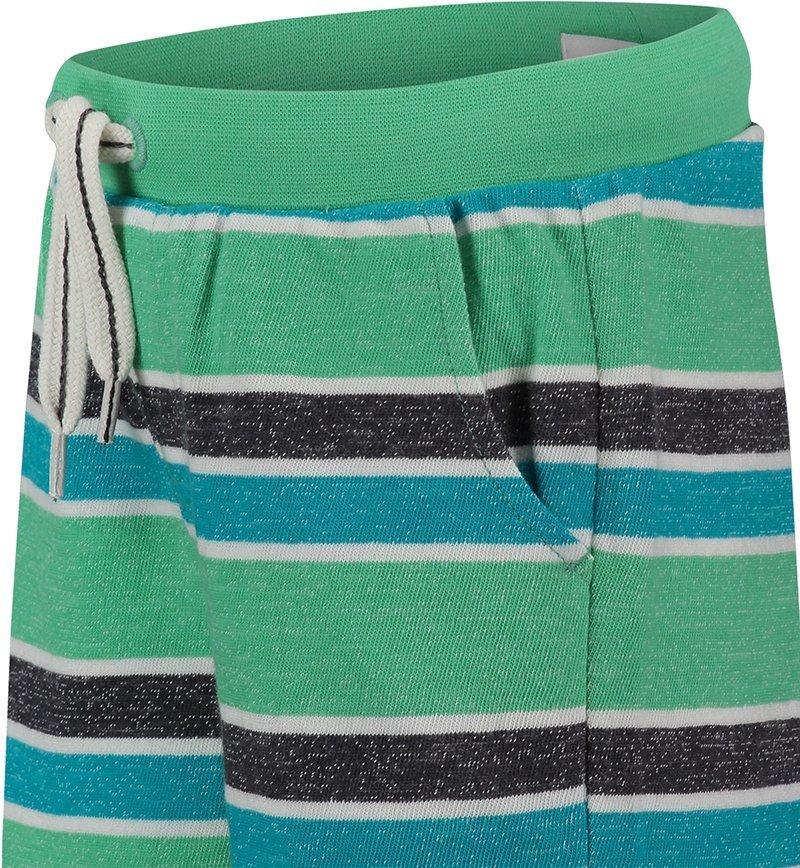 Shorts Stockton