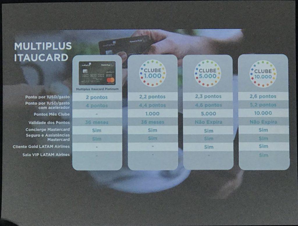 IMG 8114 e1515718424234 1024x777 - Multiplus lança novo Clube Multiplus com mais vantagens e benefícios