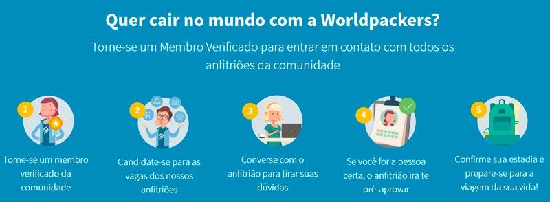 Worldpackers: como funciona o trabalho voluntário