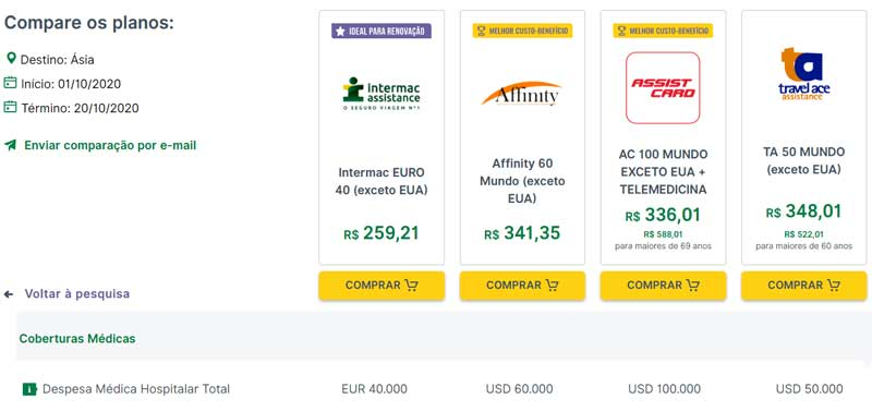 Comparação entre 4 tipos de seguro viagem Ásia, no site da Seguros Promo