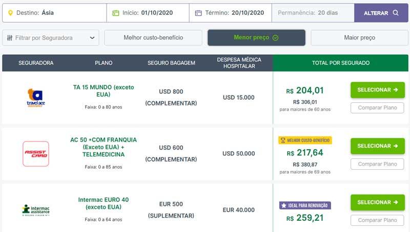 Tabela de comparação do seguro viagem Ásia, no site da Seguros Promo