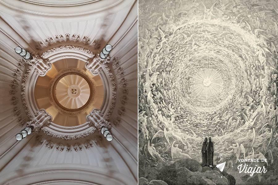 Interior do Palacio Barolo: cúpula lembra Esferas Celestiais da Divina Comédia