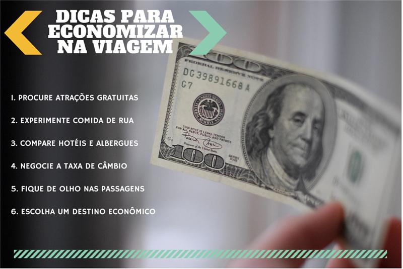 Dolar - Dicas para economizar na viagem - blog Vontade de Viajar